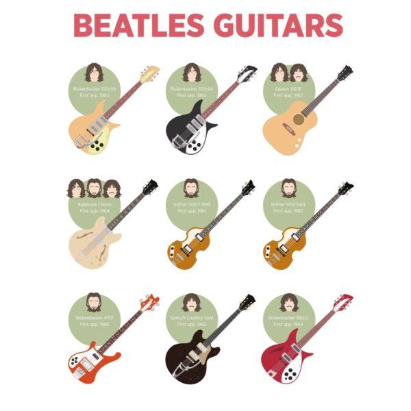 Beatles Guitars